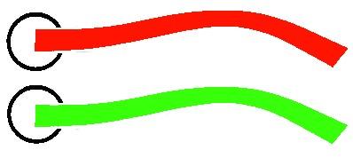 Air-flow tels Fäden selbstklebend