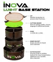Inova Base Station, Abbildungen zeigen Montage-Ideen